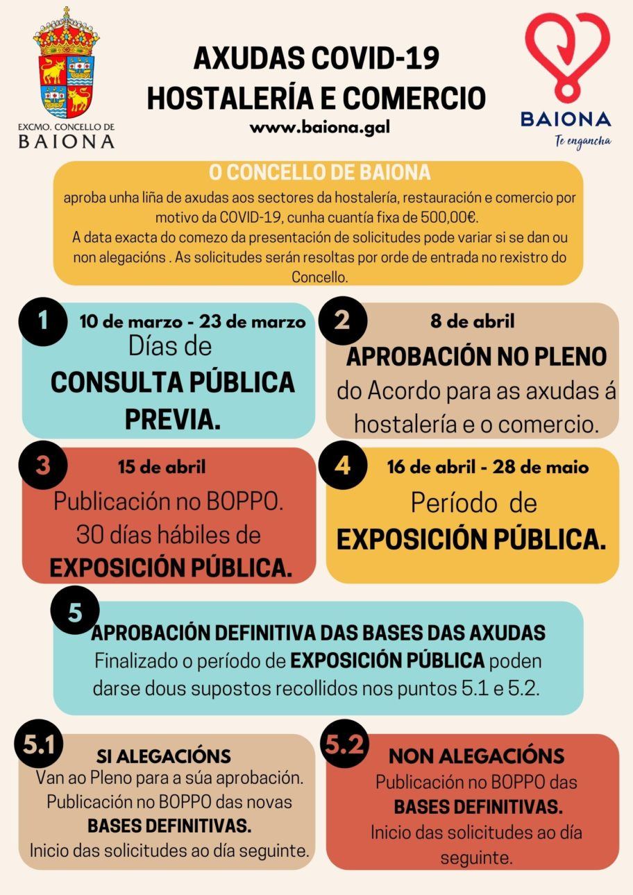 AXUDAS COVID 19 1 scaled Baiona