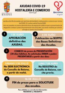 PRESENTACION DE SOLICITUDES AXUDAS COVID Baiona